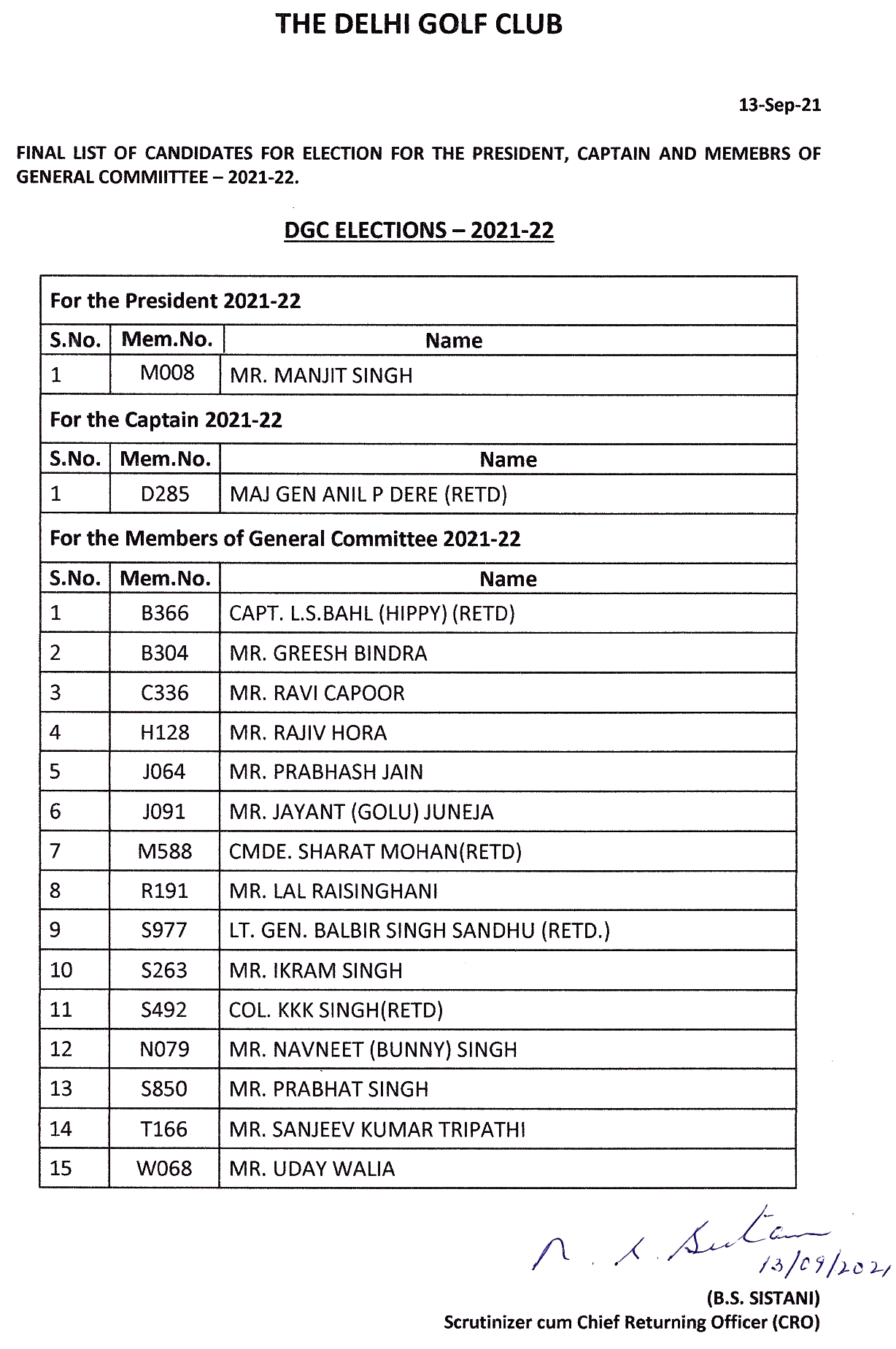 list_of_candidates_2021
